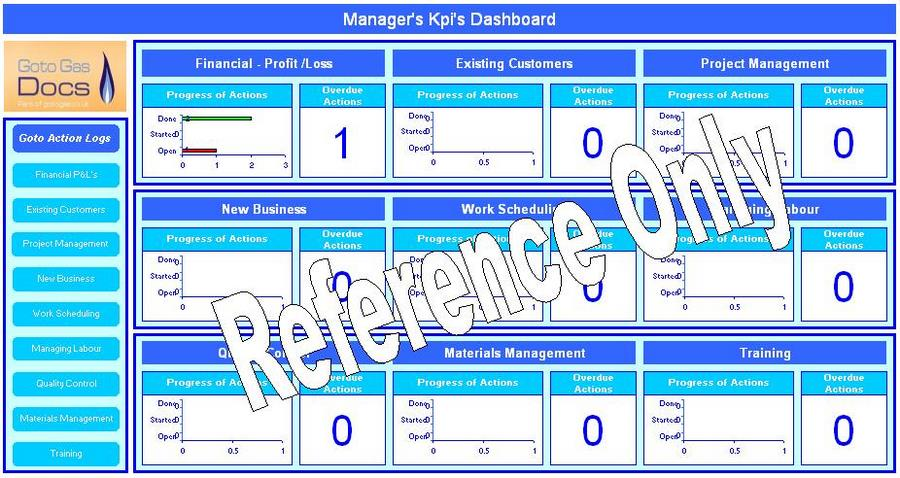 Gas Forms: Manager\'s Kpi Dashboard Template
