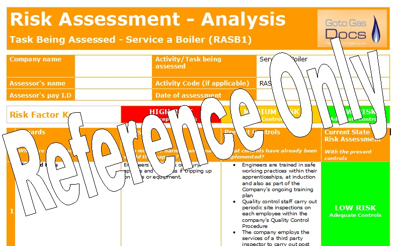 task 3 risk assessment